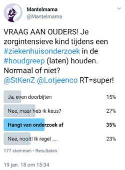 Mantelmama Twitter Poll 2018